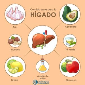 comida sana hígado