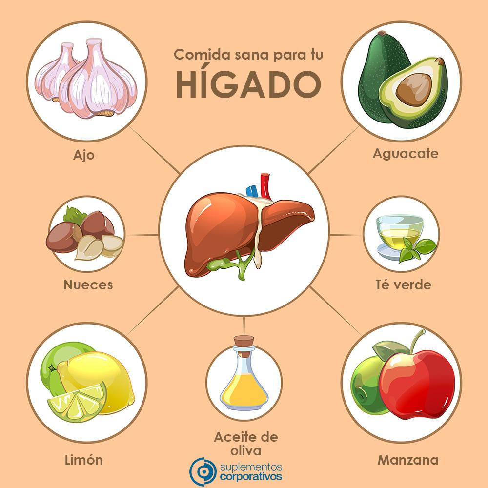 comida sana para tu h gado hoy saludable