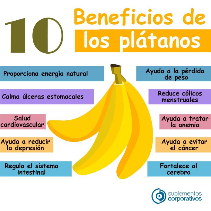 10 beneficios de los plátanos   Hoy Saludable
