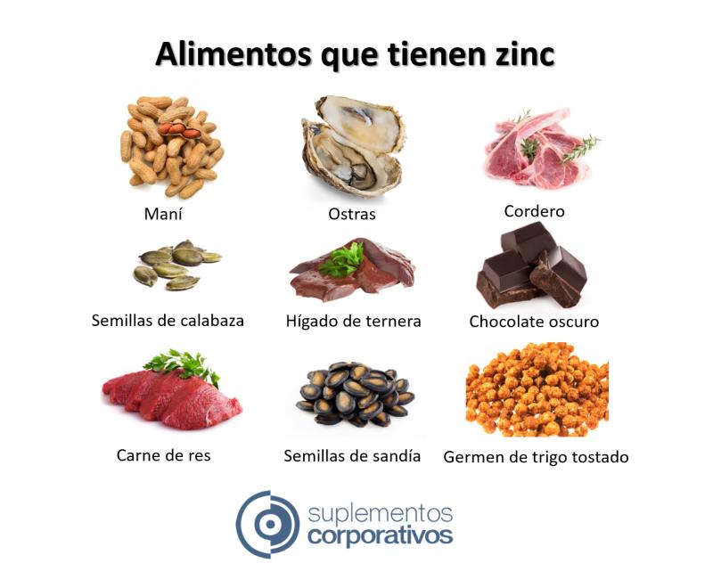 The gallery for alimentos con zinc - Alimentos q contienen vitamina b ...